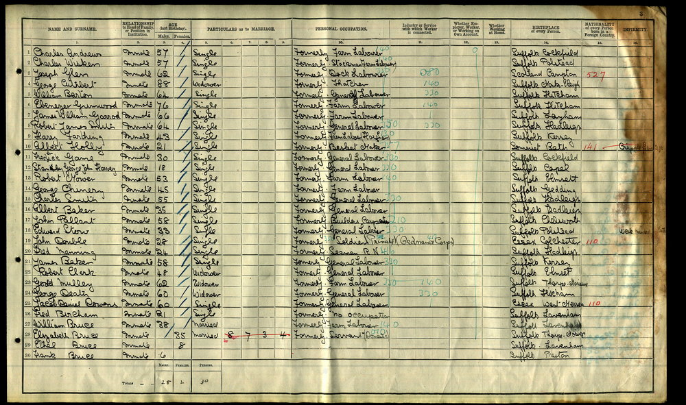 anc 1911 census Semer Workhouse.jpg