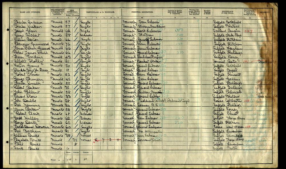 anc 1911 census Semer Workhouse.jpg