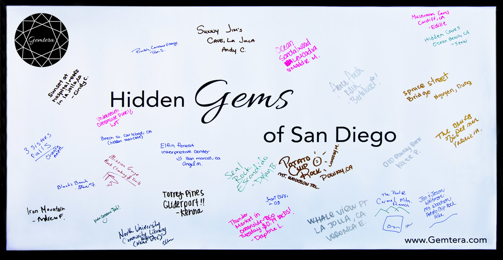 Big Board of Hidden Gems of San Diego.  Yelp! FIT Club Post-Party.