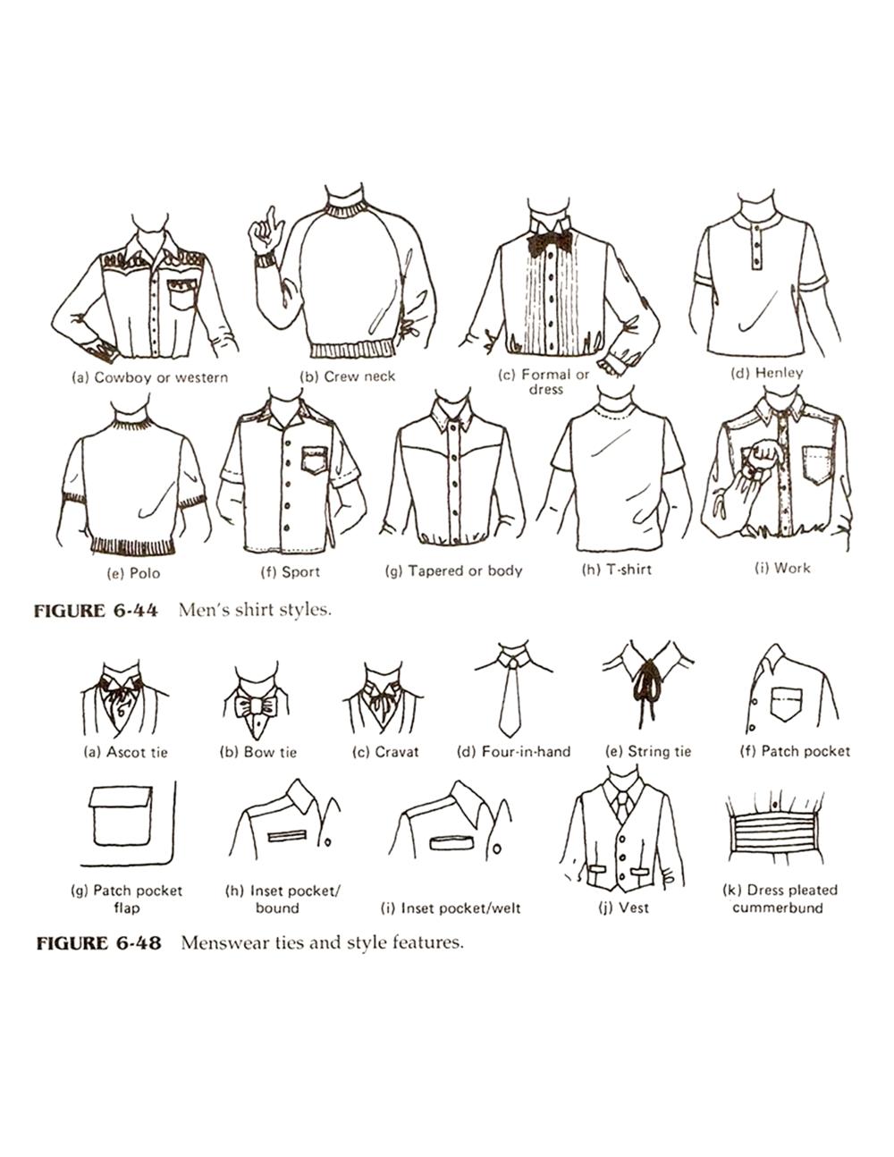 tie styles