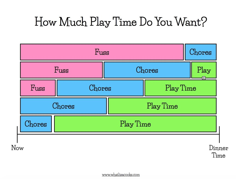 how much play time.jpeg