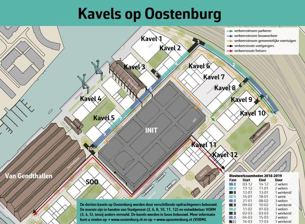 Kavel 6 ligt op de hoek Oostenburgermiddenstraat en spoorbaan