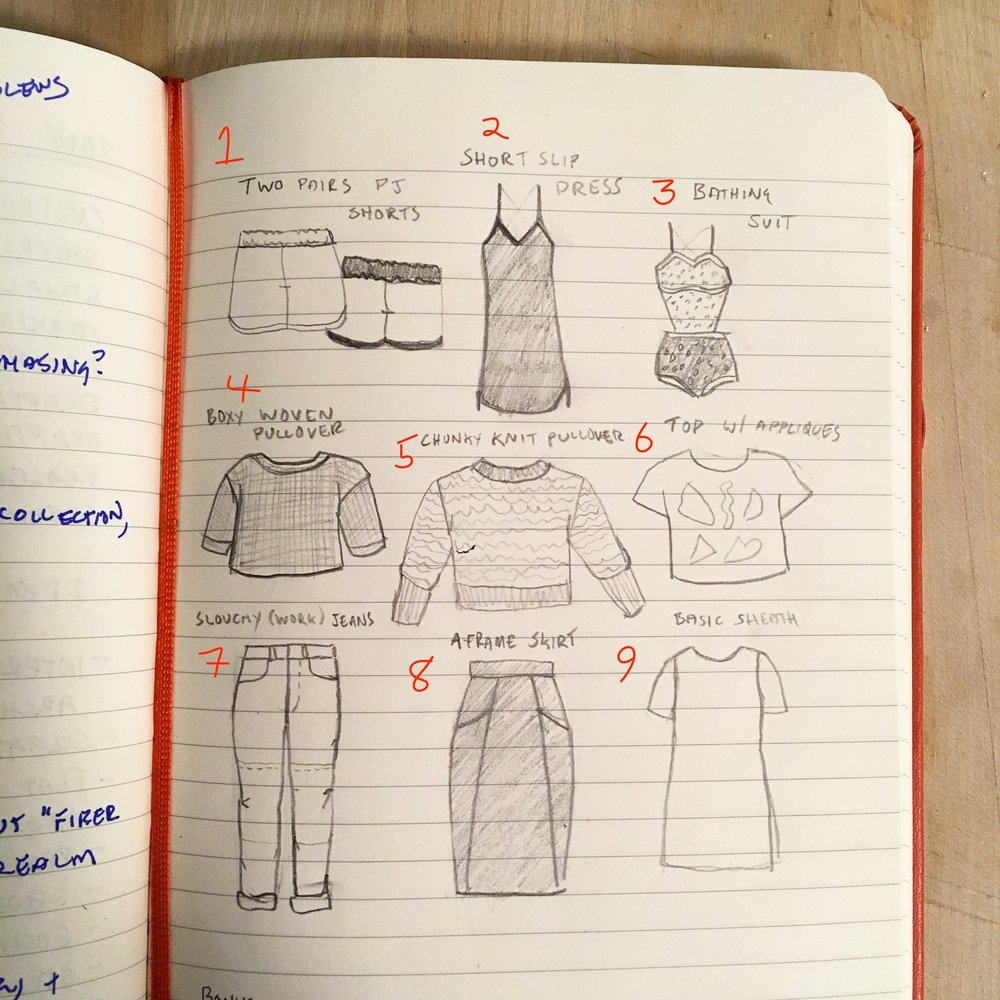 Blog blueprints for sewing at least 9 items for my own wardrobe aka not samples for blueprints though ill most likely sew a few blueprints patterns and share them so win win malvernweather Images