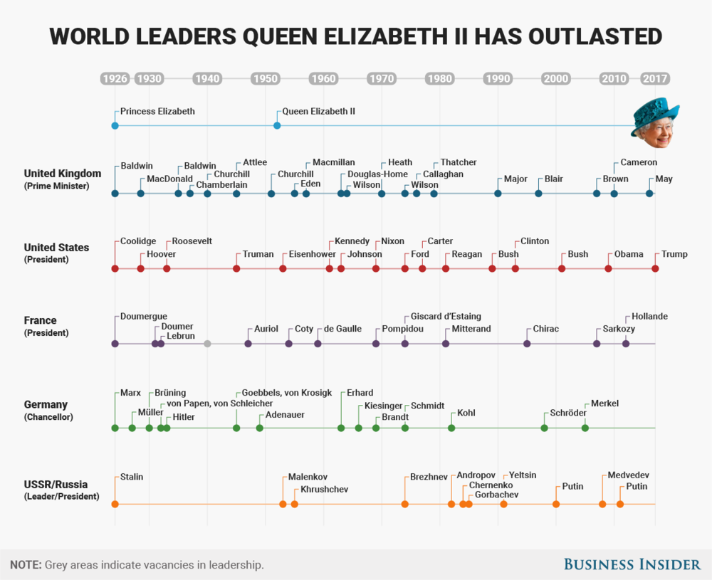 BI-Graphics_World leaders Queen Elizabeth II has outlasted_1.png