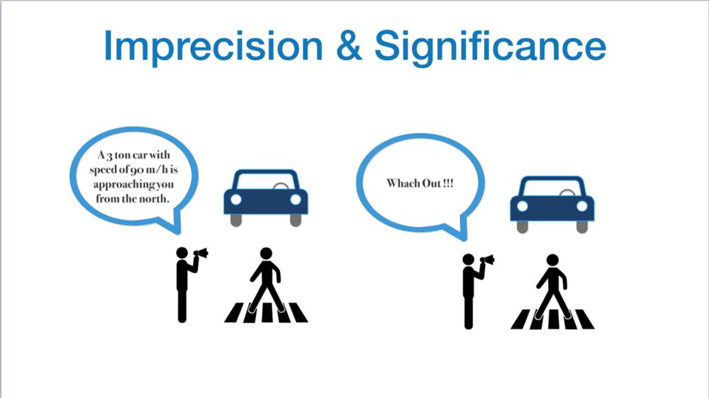 fuzzy imprecision vs significance