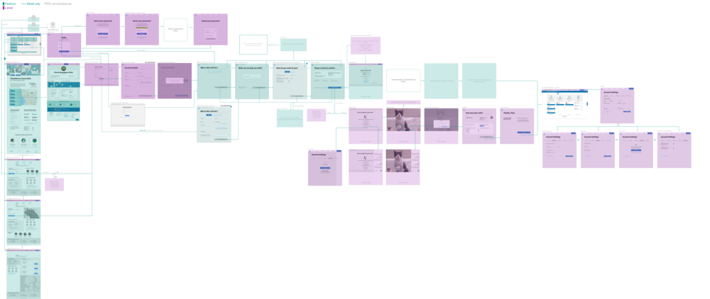 Collaborated with Sunny Lee to help develop a mapped out user flow.