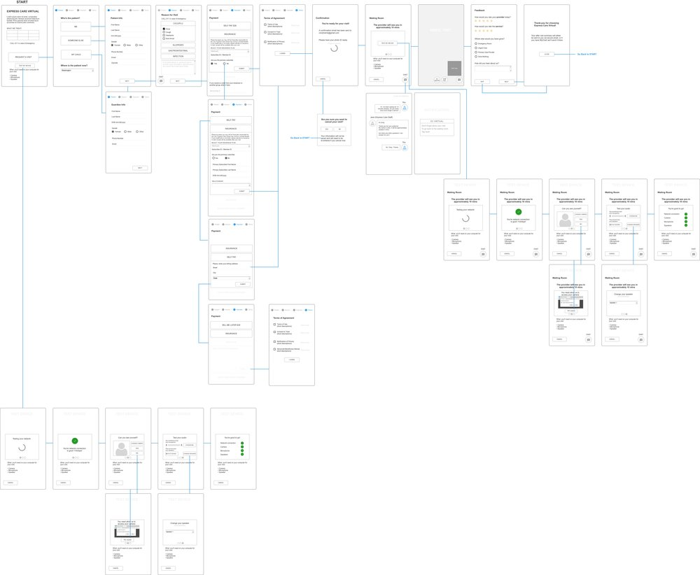 Mobile wireframes for video visits.