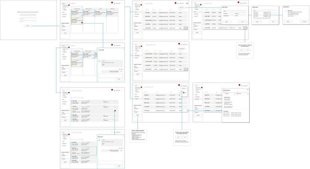 Collaborated with Sunny Lee on administrative dashboard wireframes. Many iterations until we ended up with something that helped the staff and didn't add daily stress.