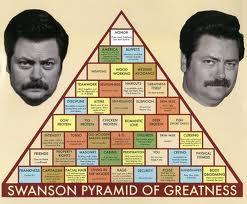 Swanson Pyramid