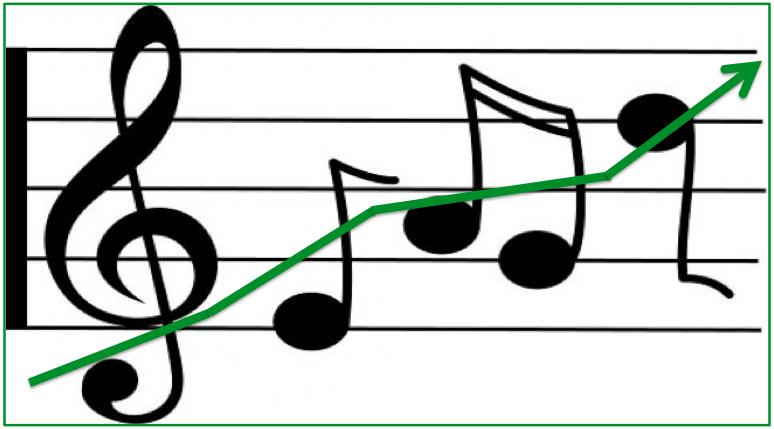 Music_Graph