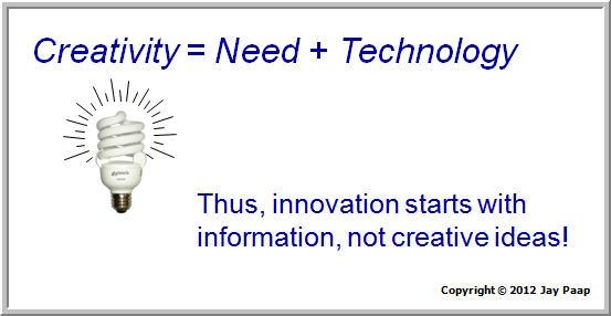 Creativity = Need + Technology