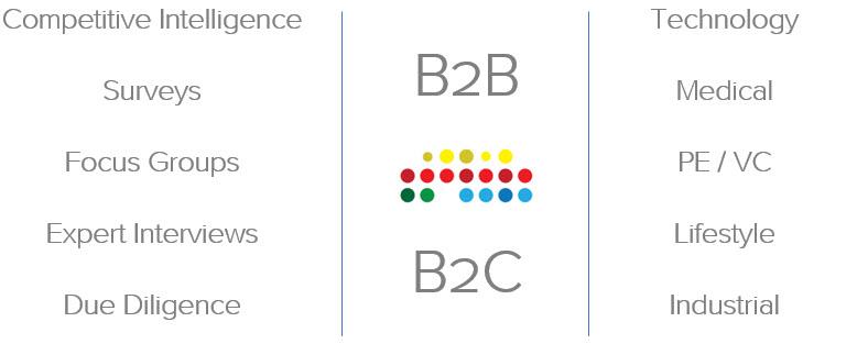 B2B-B2C.jpg