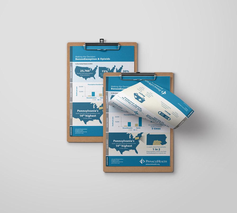 Benzo-Infographic_Clipboard.jpg