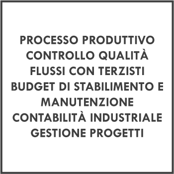 PROD-MANU.png