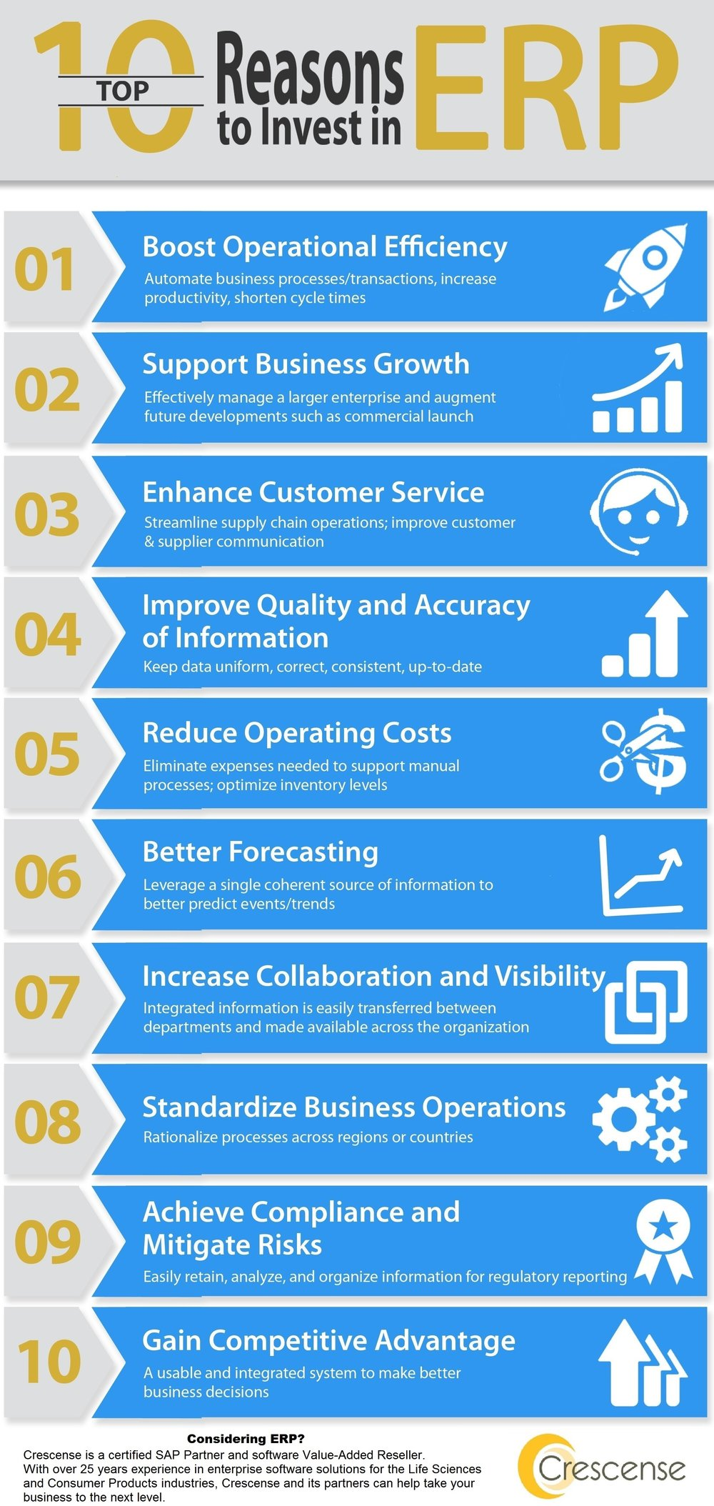 Crescense- Top 10 Reasons - ERP v3.jpg