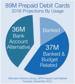 prepaid-debit-cards.jpg