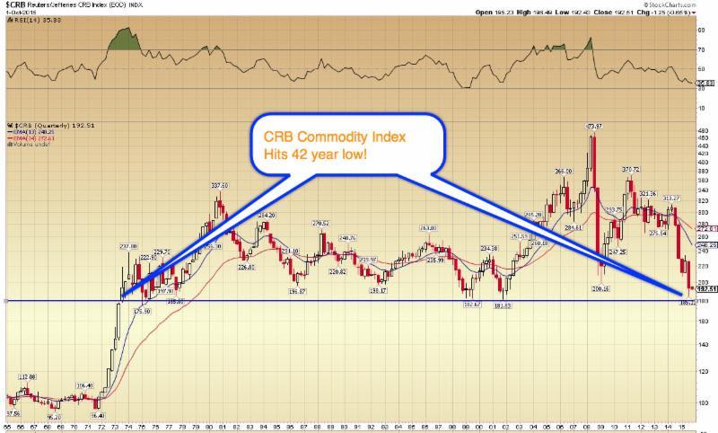 5T_Wealth_Chart_3_web.jpg