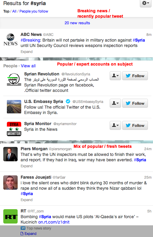 Twitter #syria hashtag search #1