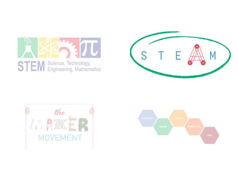 I highlighted the STEAM movement amongst other educational (and equally awesome) movements - STEM, maker, and design thinking.