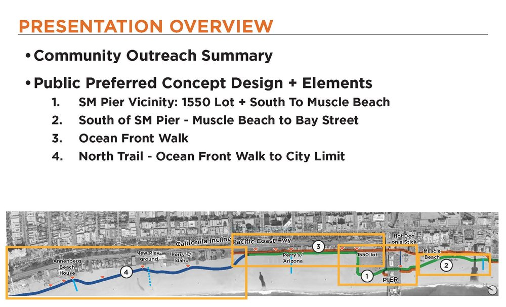 SM Beach Path Project _P+R Commission 6-15-17 (002)_Page_04.jpg