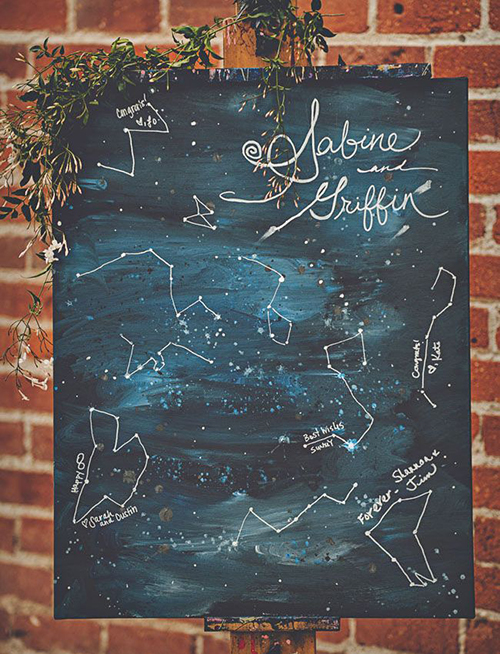 guest-book-poster-constellations.jpg