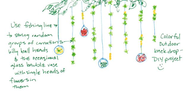 SummerWedding-FlowerBackdrop.jpg