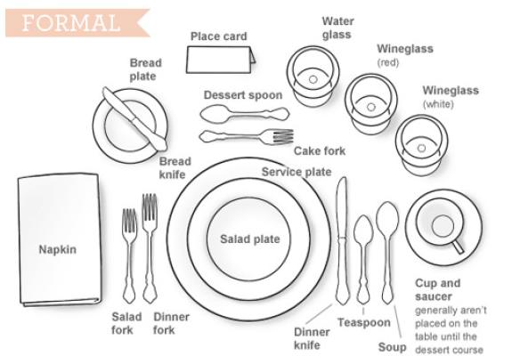 Formal Table Setting  sc 1 st  Kisses u0026 Cake & Table Setting Guide u2014 Kisses u0026 Cake