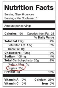 25 g / 4 g = 6.25 teaspoons