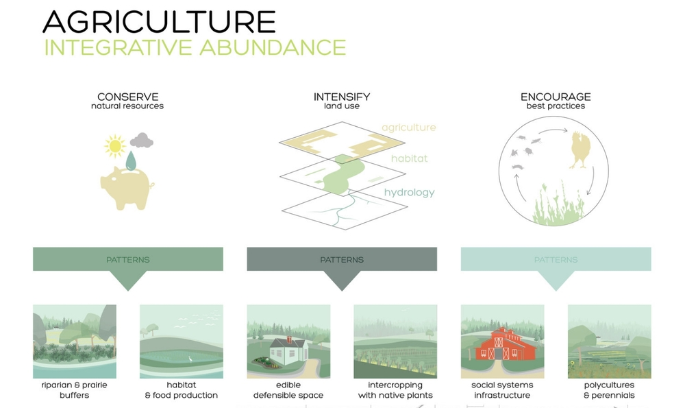 Agriculture-Final-Layout.jpg