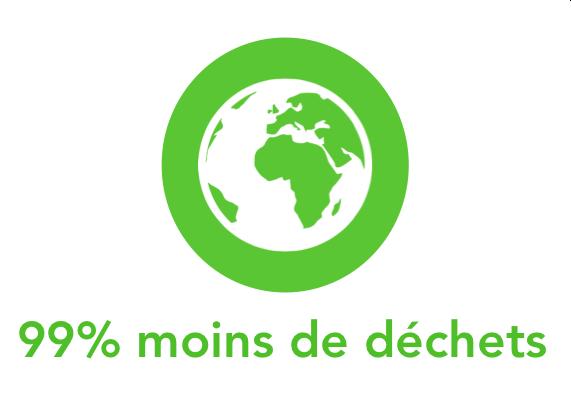 COUCHES JETABLES- Génère 1 tonne de déchet par enfant (1kg/jour)- Consomme des ressources - Pollue l'air, les sols et l'eauCOUCHES LAVABLES- < 10kg de déchet par enfant - N'utilise que très peu de ressources- Les « solides » sont mis dans les toilettes -