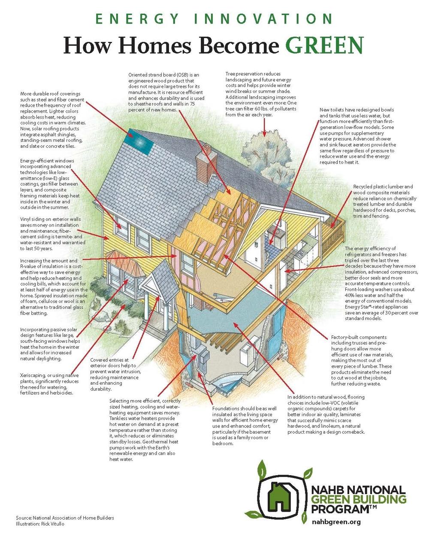 2008-NAHB-Green-House (1).jpg