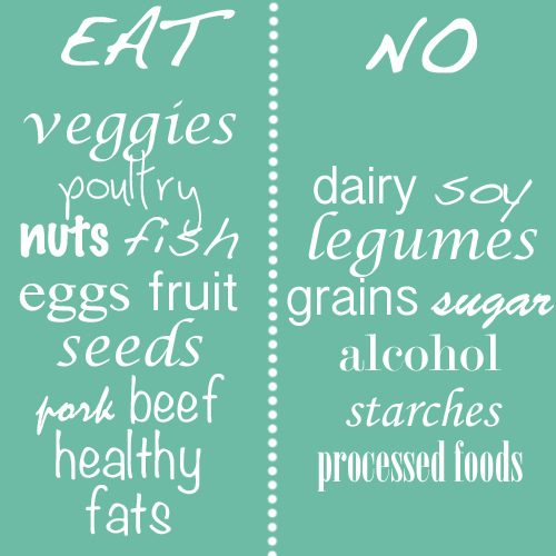 The Beginner's Guide to Whole30