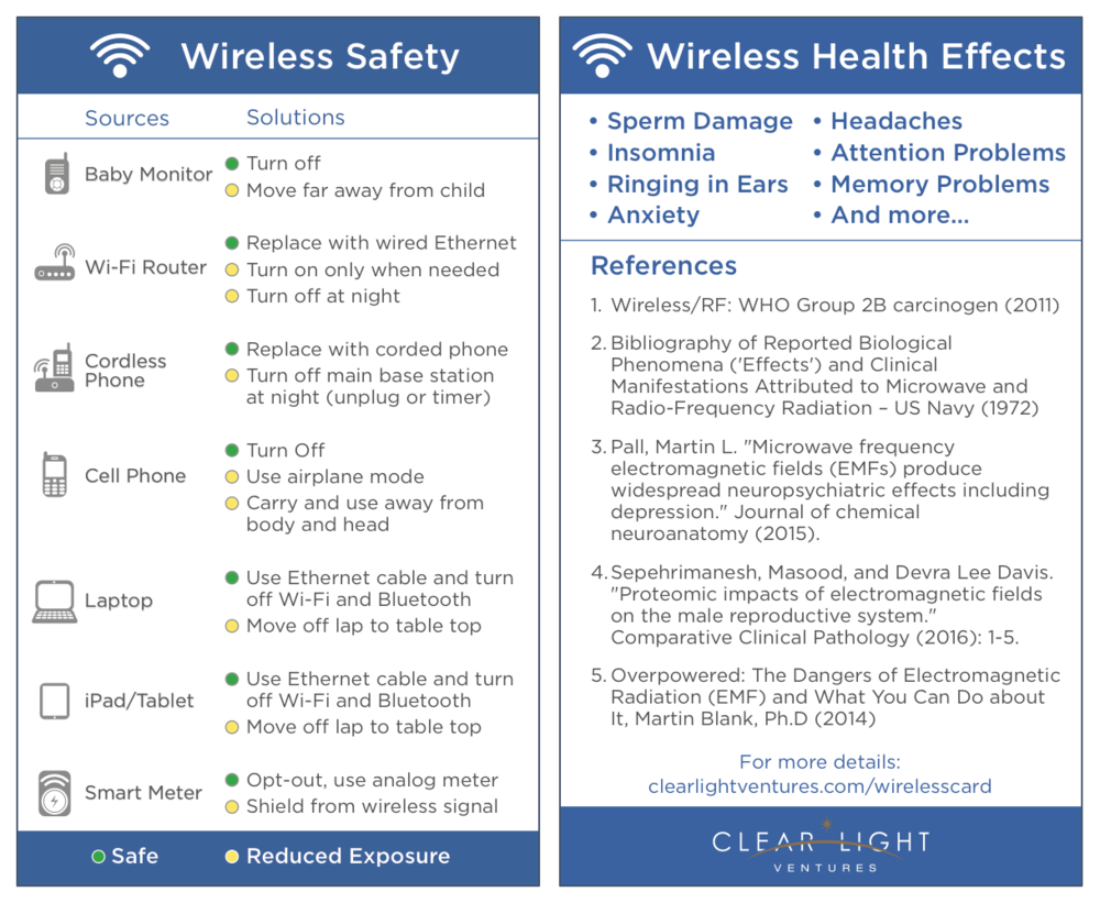 Wireless Safety Card Clear Light Ventures