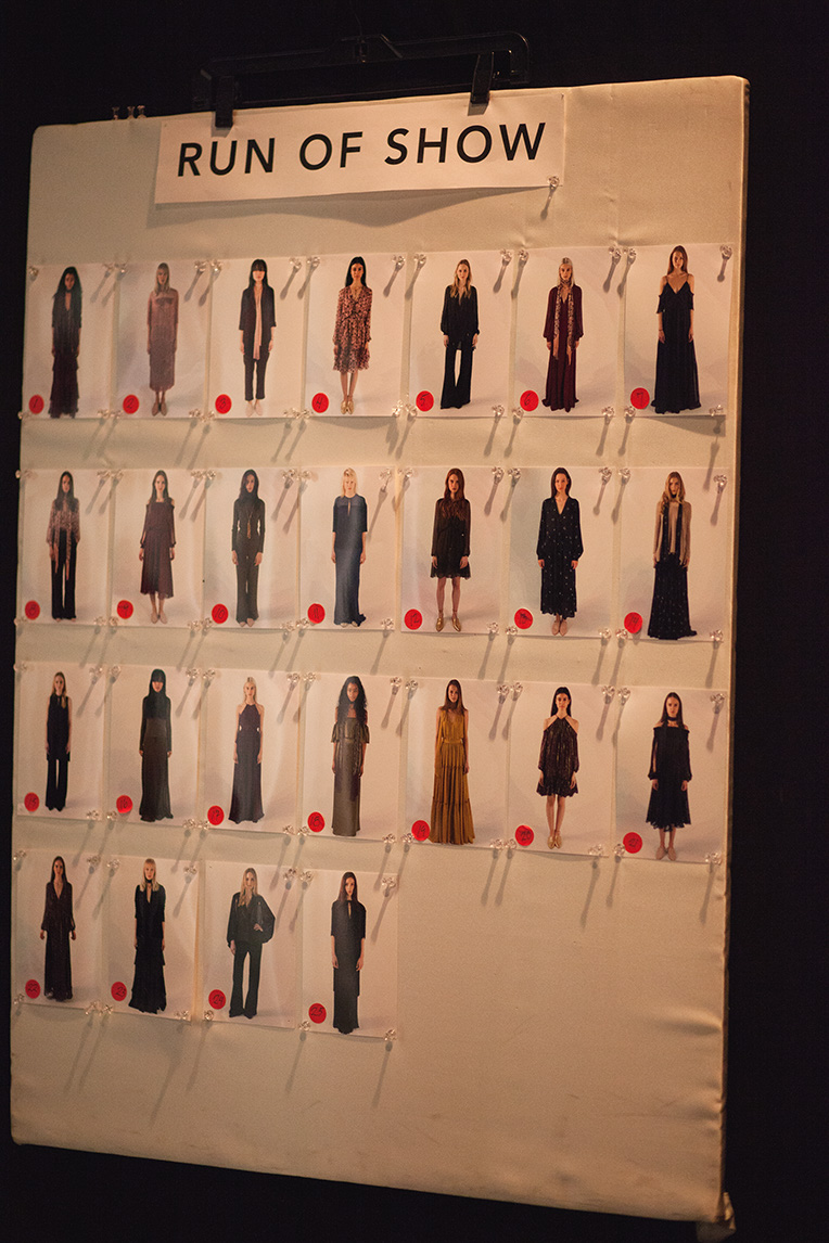 Nu-Mode Magazine Erin Fetherston FW17 NYFW