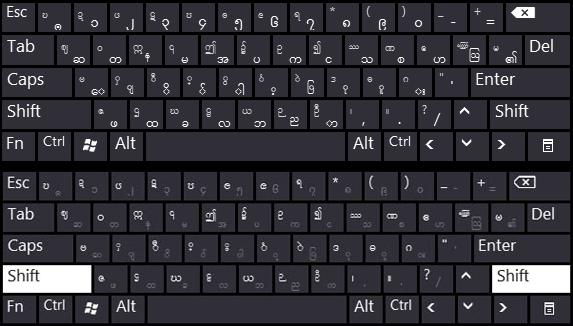 """Myanmar3, the  de jure  standard Burmese keyboard layout"" by  Lionslayer ,  CC BY-SA 3.0"