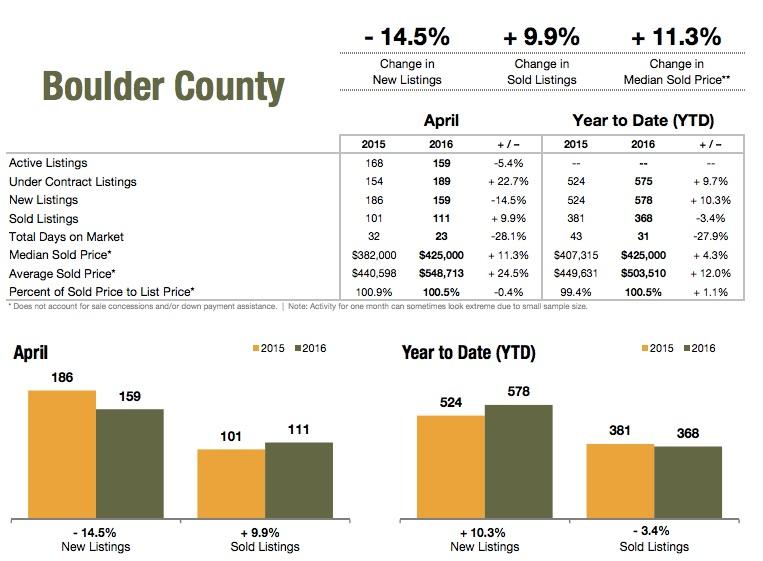 Boulder County.jpg