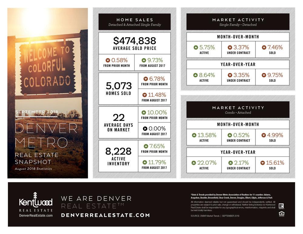 Sept_Denver_Metro_Stats.jpg