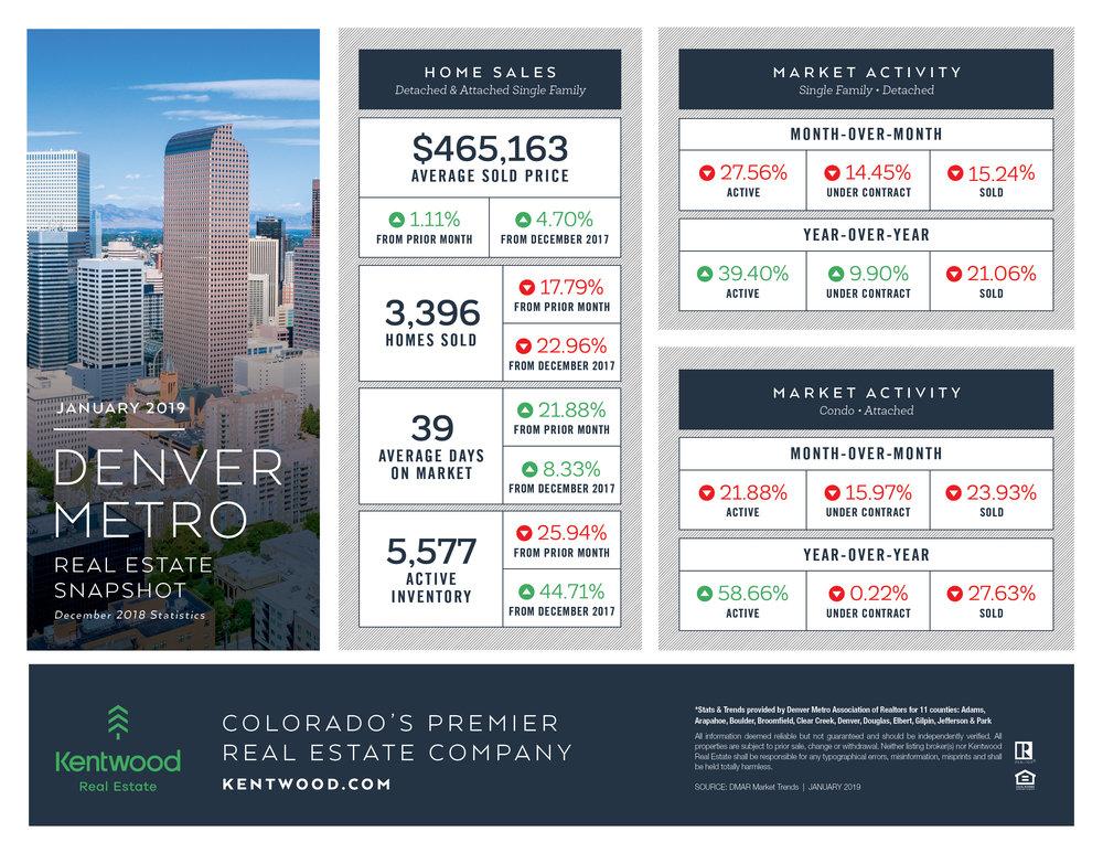 Jan_Denver_Metro_StatsUpdatedBranding (1).jpg