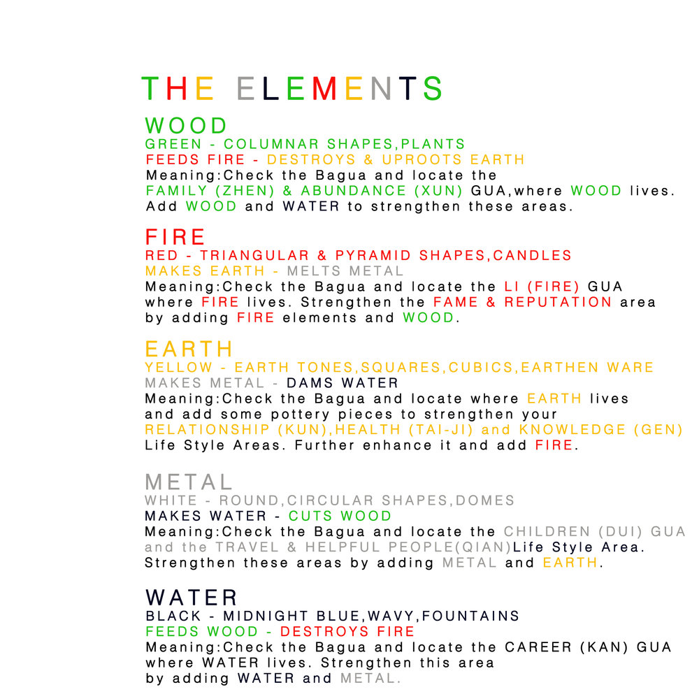 the Elements&theirMeaning.jpg