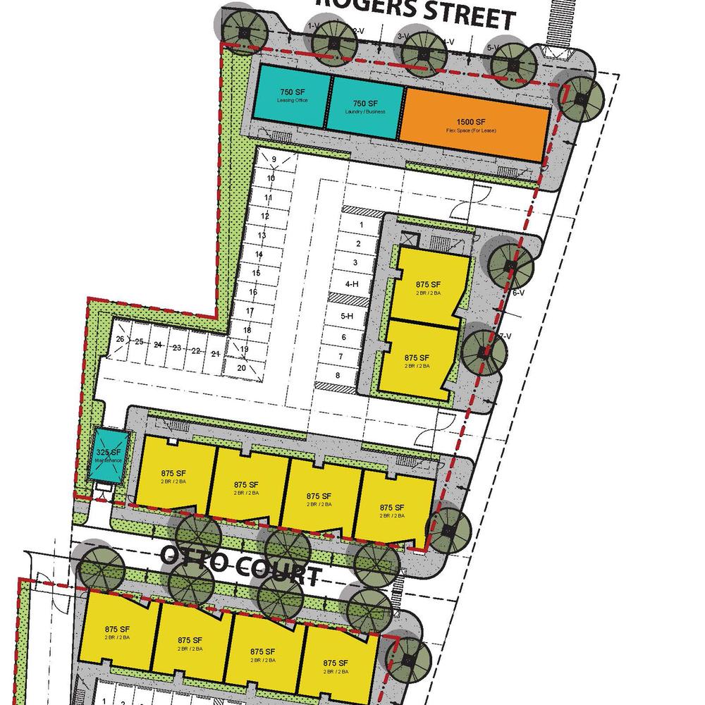 Novi Housing Study