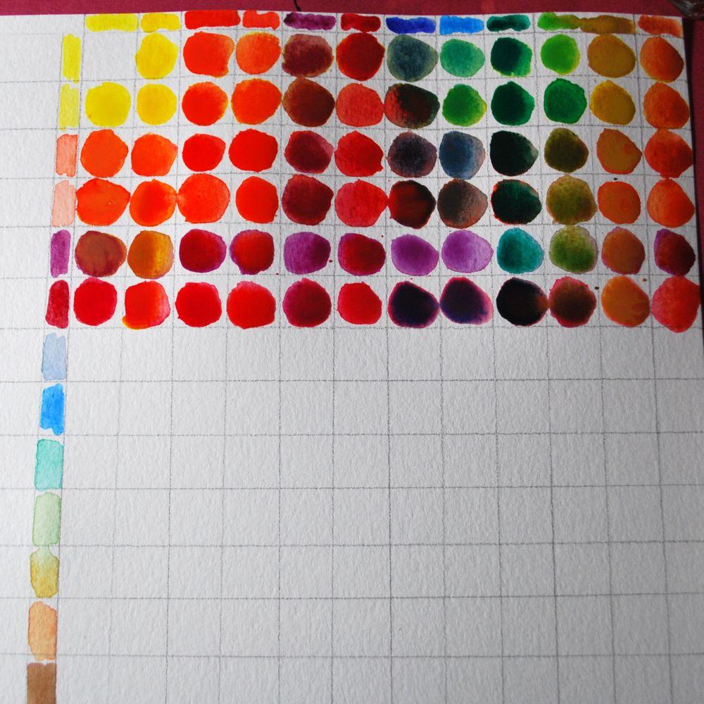 colorchart15