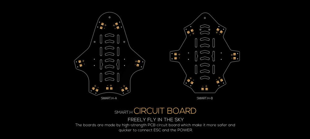 SmartH circuit board
