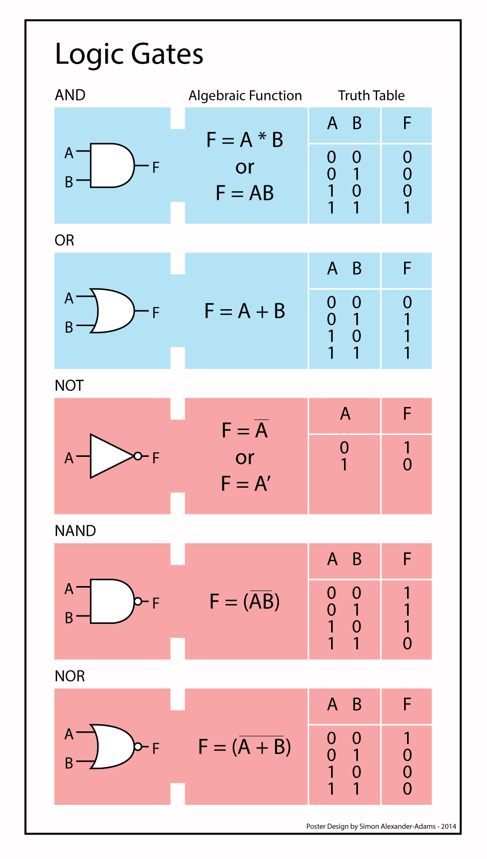 Logic-Gates.png