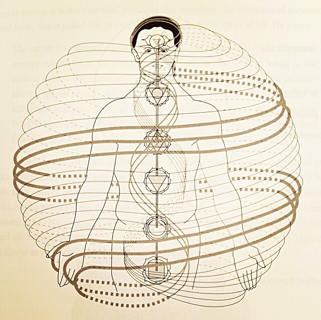 Image from Randolph Stone's, Polarity Therapy- Collected Works Volume 1.