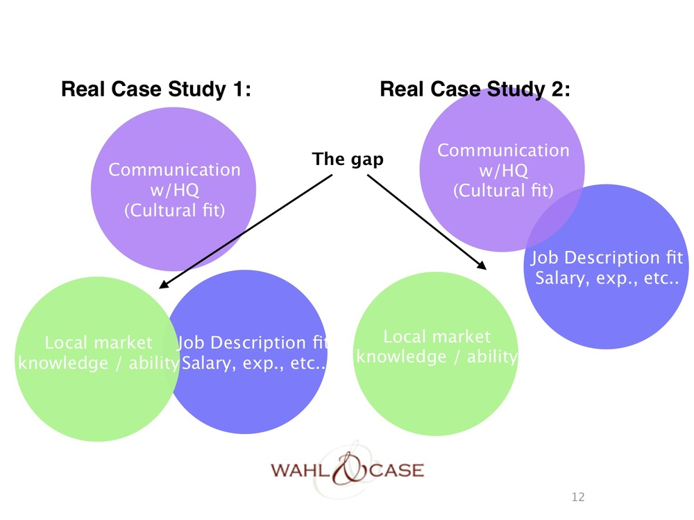 Wahl & Case explains the gap in finding talent in Japan for US startups