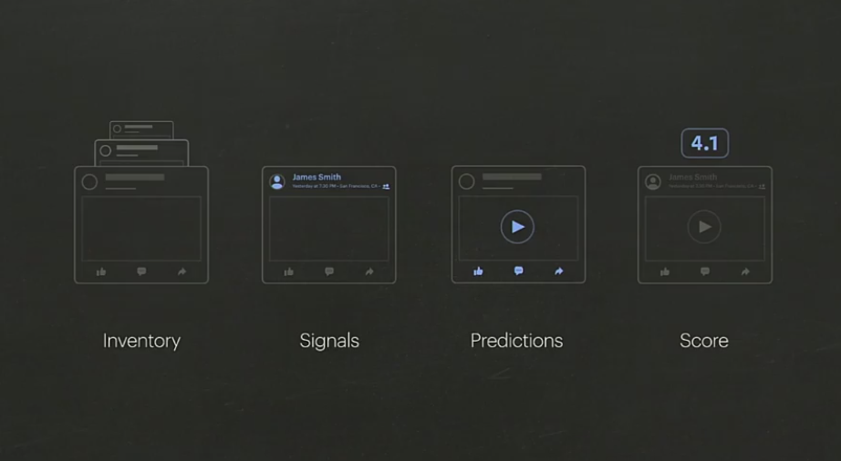 Facebook F8 Developers Conference: News Feed algorithm factors