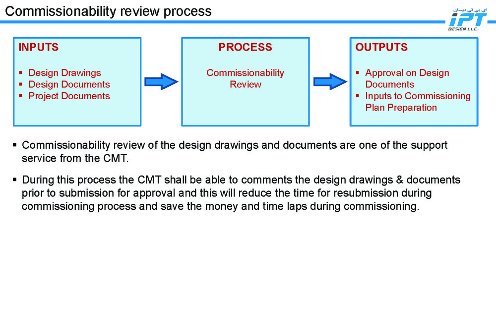 IPT Design LLC - Commissioning Management Process_Page_05.jpg