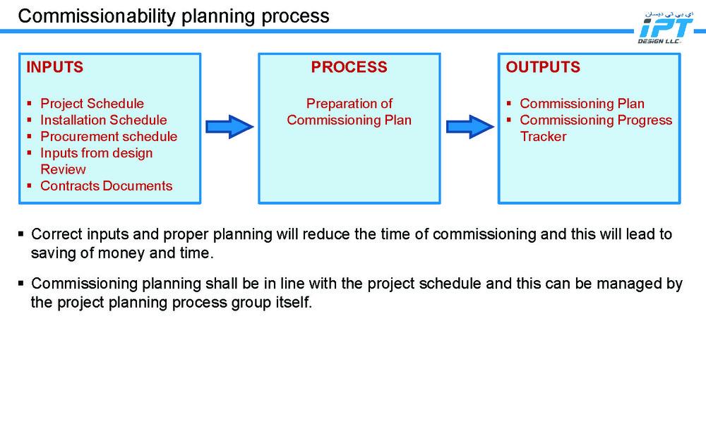 IPT Design LLC - Commissioning Management Process_Page_06.jpg