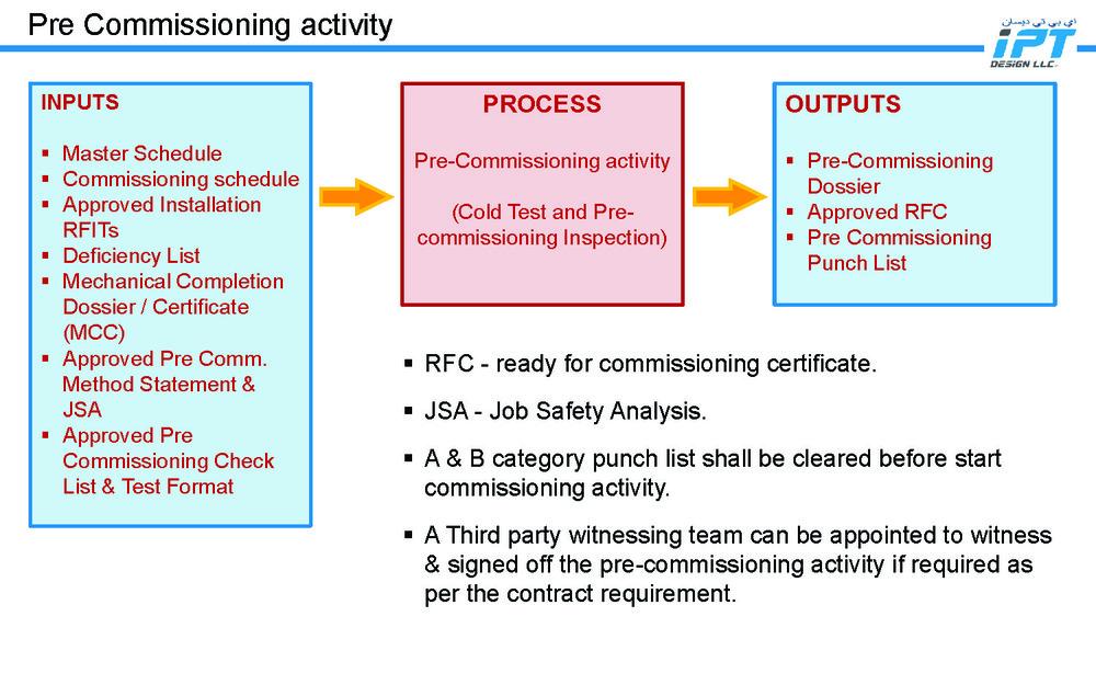 IPT Design LLC - Commissioning Management Process_Page_08.jpg