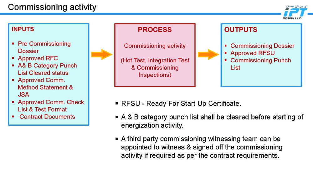 IPT Design LLC - Commissioning Management Process_Page_09.jpg